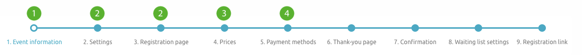 1_payments_in_event.png
