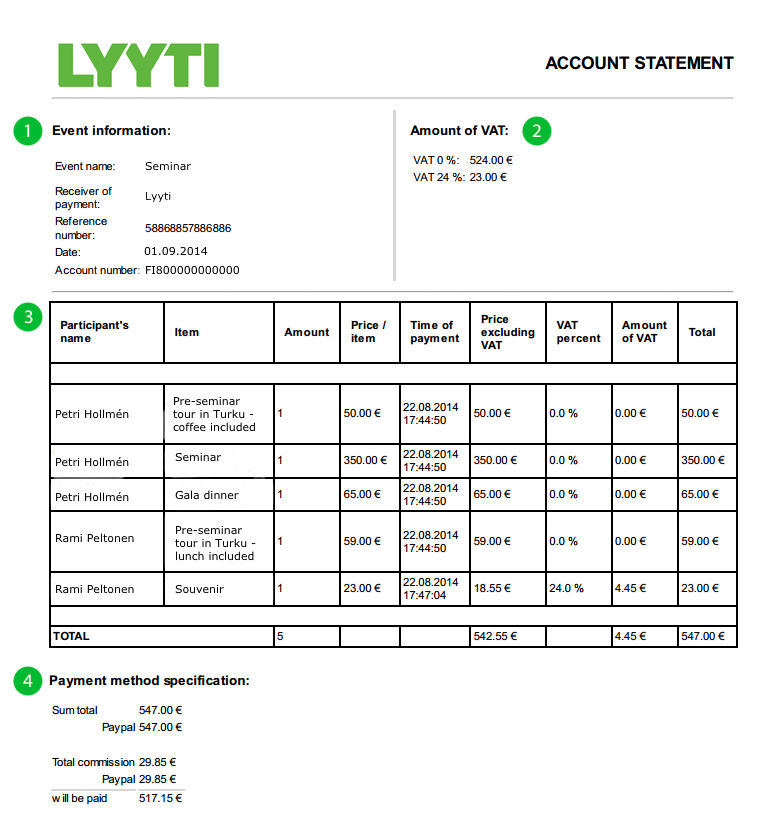 Example of Account statement